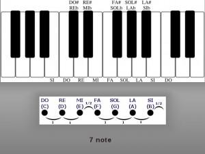 byman 7 Note Musicali